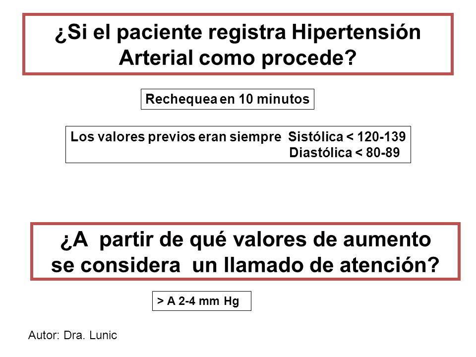 Autor: Dra. Lunic ¿Si el paciente registra Hipertensión Arterial como procede.
