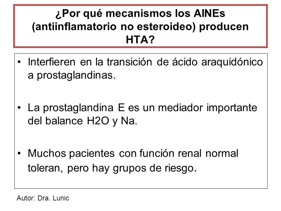 Autor: Dra. Lunic ¿Por qué mecanismos los AINEs (antiinflamatorio no esteroideo) producen HTA.