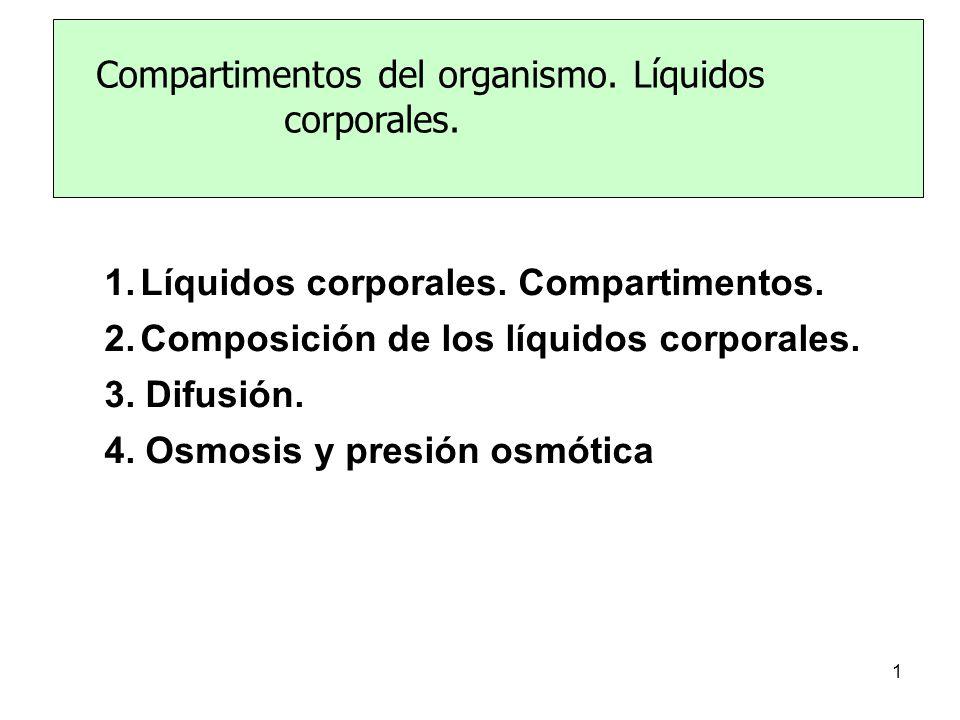 Compartimentos del organismo.Líquidos corporales.