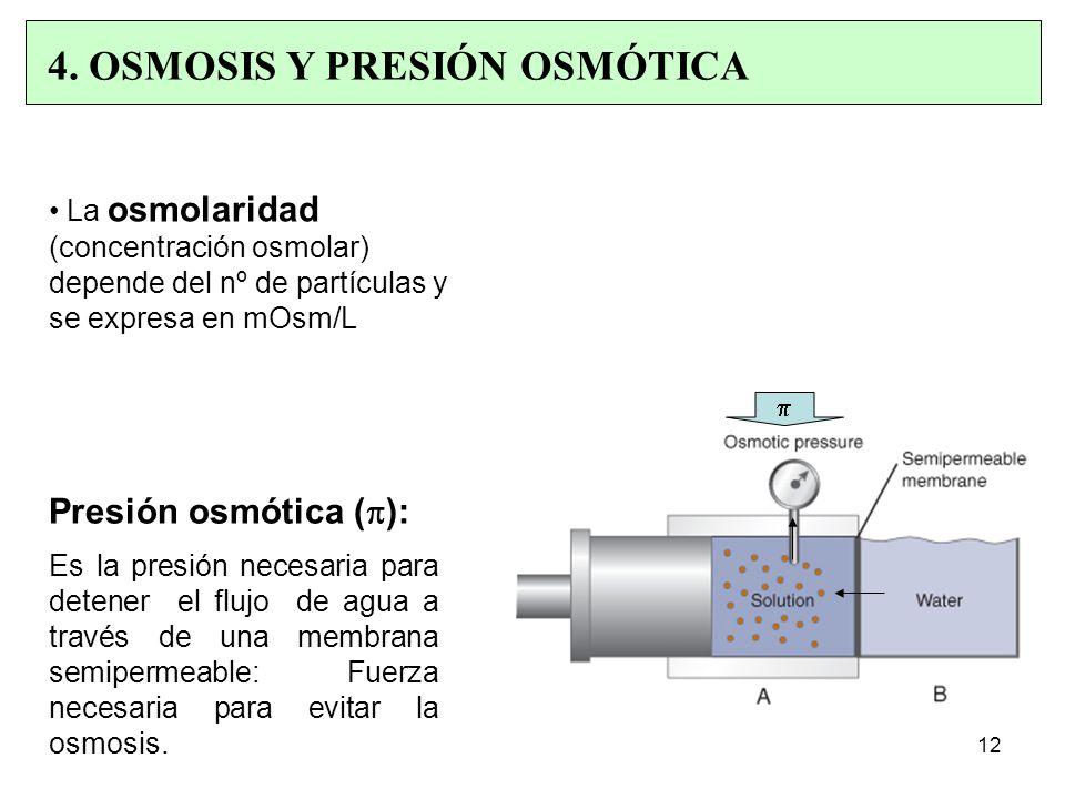 Es la presión necesaria para detener el flujo de agua a través de una membrana semipermeable: Fuerza necesaria para evitar la osmosis.