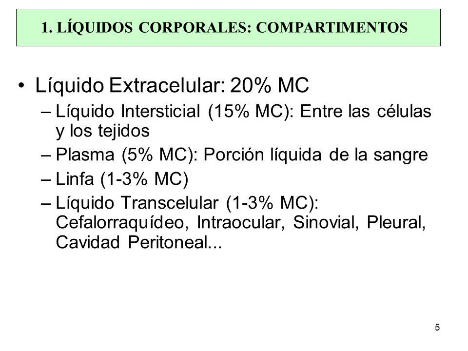 A nivel de masa 1 mol/L Na +1 1 mol/L Ca +2 1 Eq/L 2 Eq/L A nivel de carga 1 M Na + 1 M Ca +2 Concentración Expresión en diferentes unidades de medida de los principales electrolitos de los líquidos corporales Ejemplos: 1 M Na + Cl - 1 mol/L Na + 1 mol/L Cl - 1 Eq /L 2 Osmoles RECORDATORIO: unidades 16