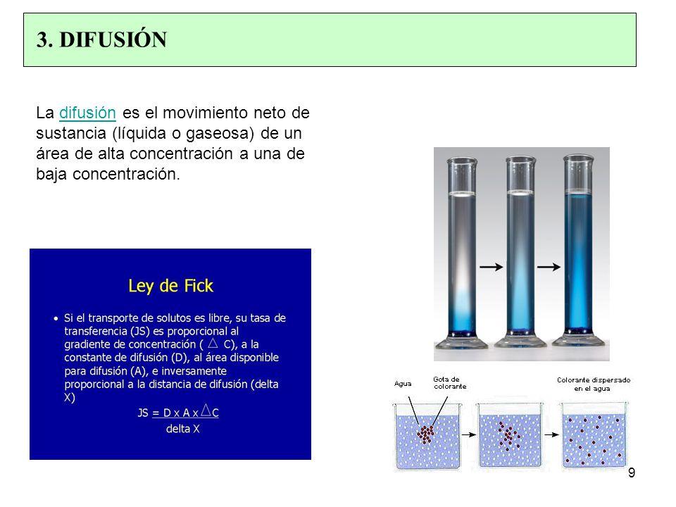 La difusión es el movimiento neto de sustancia (líquida o gaseosa) de un área de alta concentración a una de baja concentración.difusión 3.