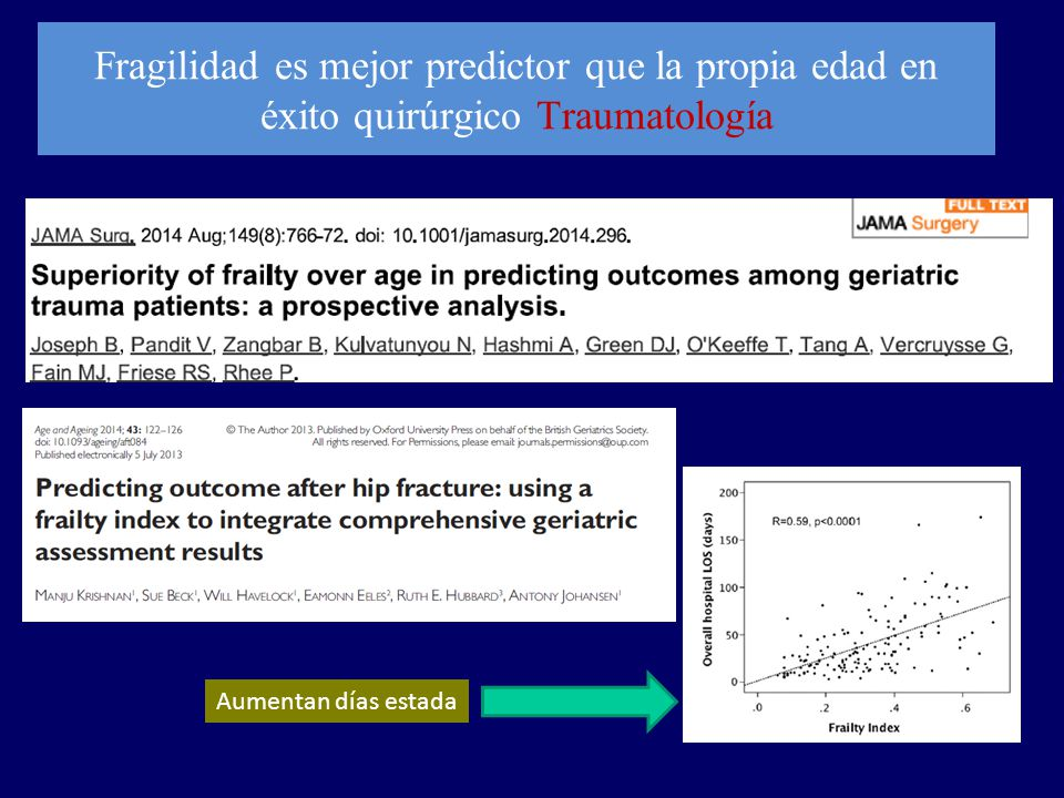 Fragilidad es mejor predictor que la propia edad en éxito quirúrgico Traumatología Aumentan días estada