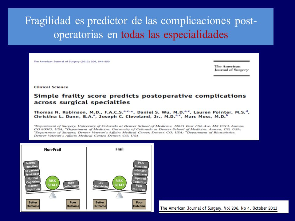 Fragilidad es predictor de las complicaciones post- operatorias en todas las especialidades
