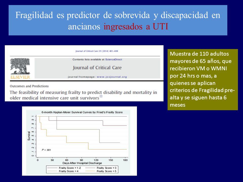 Fragilidad es predictor de sobrevida y discapacidad en ancianos ingresados a UTI Muestra de 110 adultos mayores de 65 años, que recibieron VM o WMNI por 24 hrs o mas, a quienes se aplican criterios de Fragilidad pre- alta y se siguen hasta 6 meses
