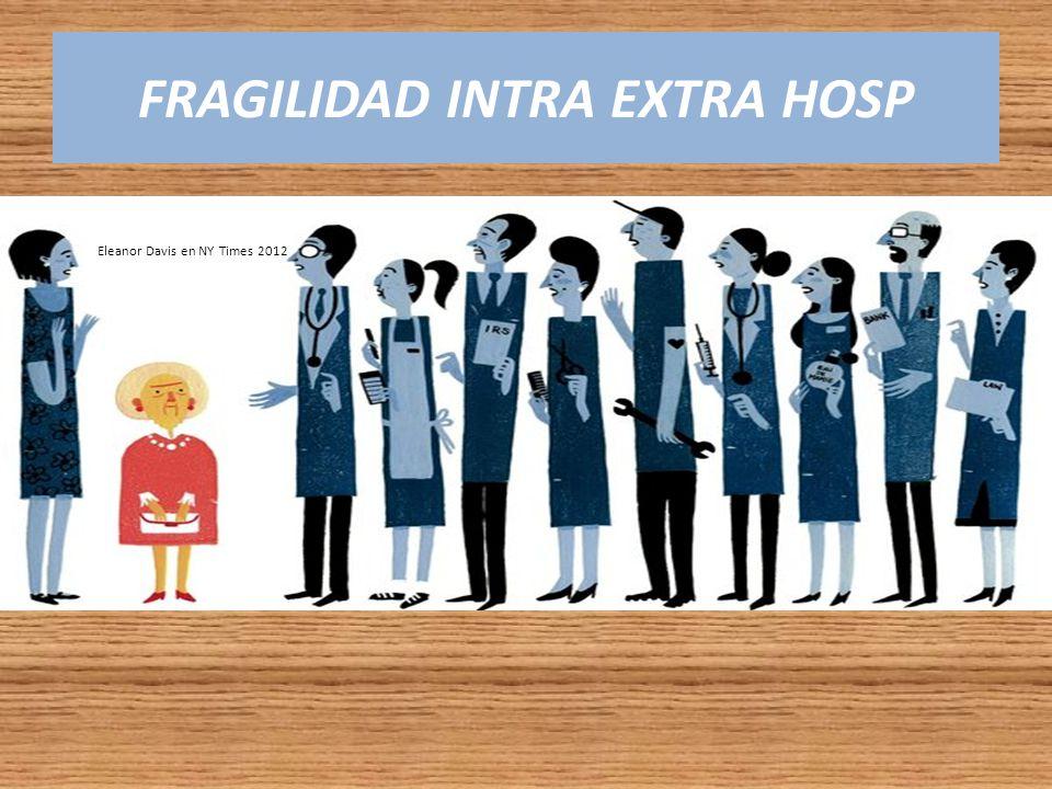 FRAGILIDAD INTRA EXTRA HOSP Eleanor Davis en NY Times 2012