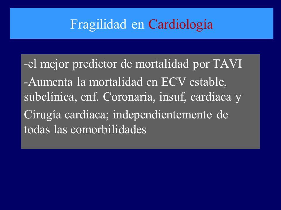 Fragilidad en Cardiología -el mejor predictor de mortalidad por TAVI -Aumenta la mortalidad en ECV estable, subclínica, enf.