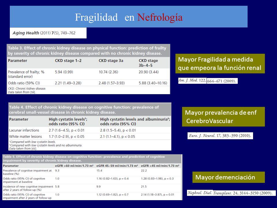 Fragilidad en Nefrología Mayor Fragilidad a medida que empeora la función renal Mayor prevalencia de enf CerebroVascular Mayor demenciación