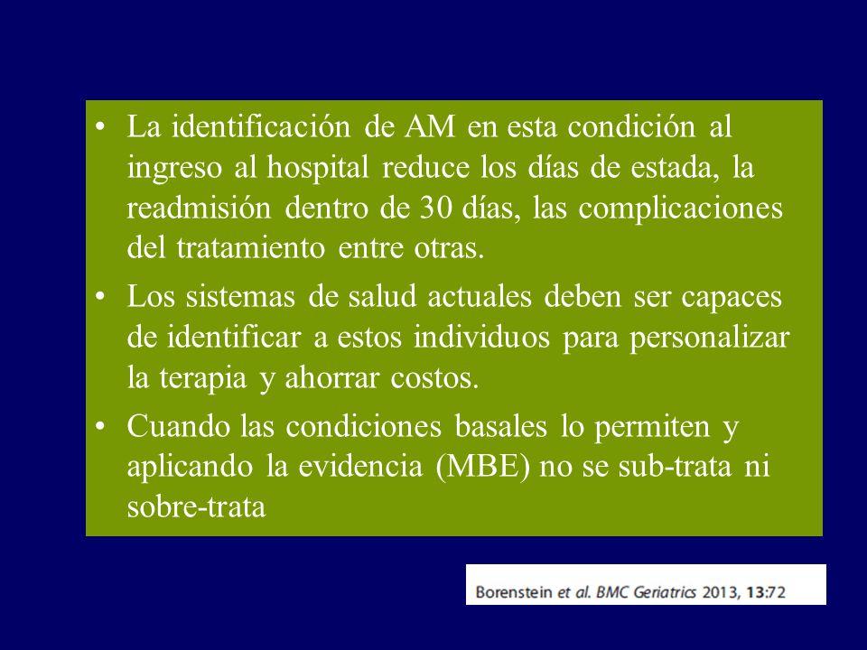 La identificación de AM en esta condición al ingreso al hospital reduce los días de estada, la readmisión dentro de 30 días, las complicaciones del tratamiento entre otras.