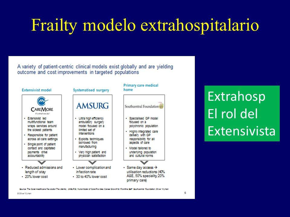 Frailty modelo extrahospitalario Extrahosp El rol del Extensivista