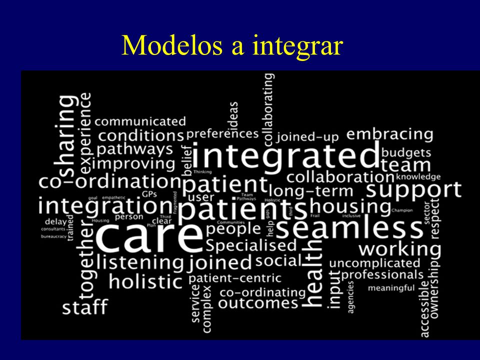 Modelos a integrar