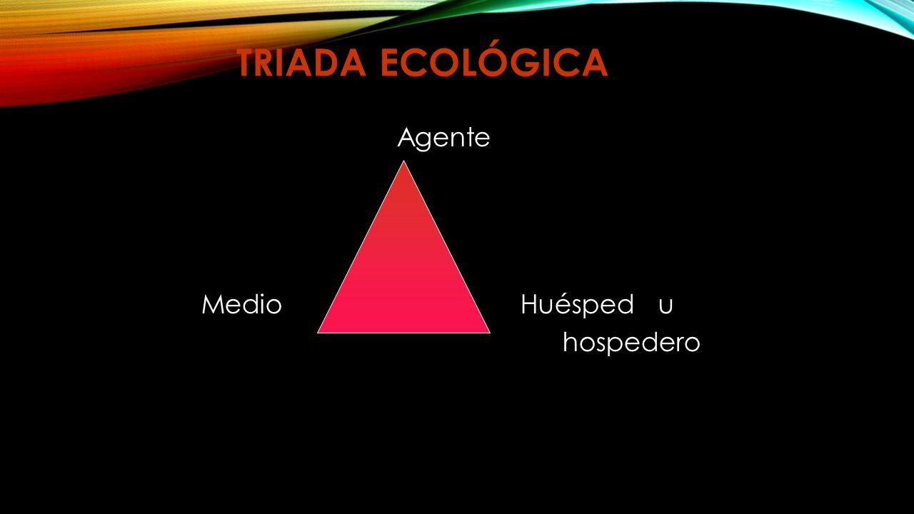 TRIADA ECOLÓGICA Agente Medio Huésped u hospedero