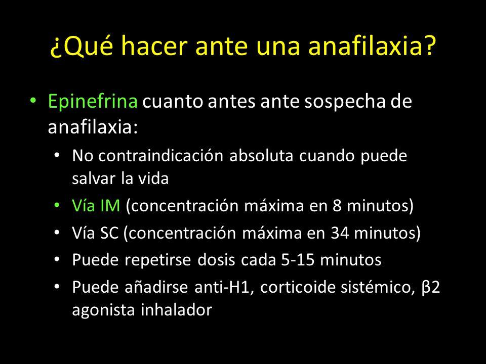 En su consultorio deben disponer siempre de epinefrina Deben saber utilizarla Pueden revisar la exposición sobre anafilaxia