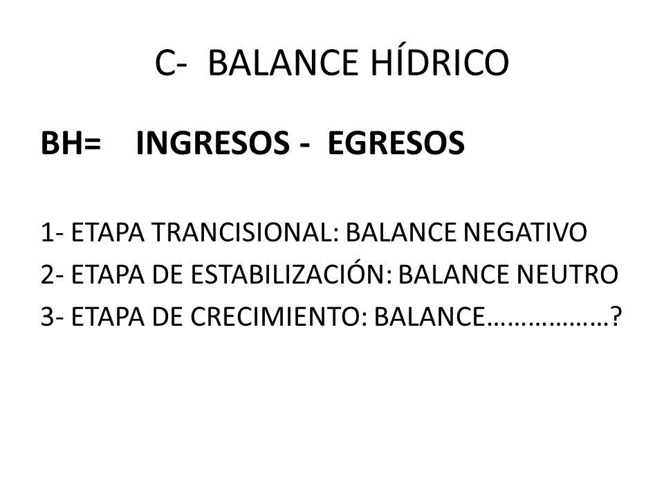 C- BALANCE HÍDRICO BH= INGRESOS - EGRESOS 1- ETAPA TRANCISIONAL: BALANCE NEGATIVO 2- ETAPA DE ESTABILIZACIÓN: BALANCE NEUTRO 3- ETAPA DE CRECIMIENTO: