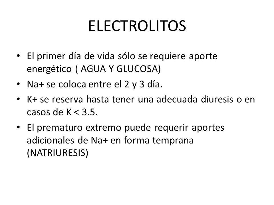 ELECTROLITOS El primer día de vida sólo se requiere aporte energético ( AGUA Y GLUCOSA) Na+ se coloca entre el 2 y 3 día. K+ se reserva hasta tener un