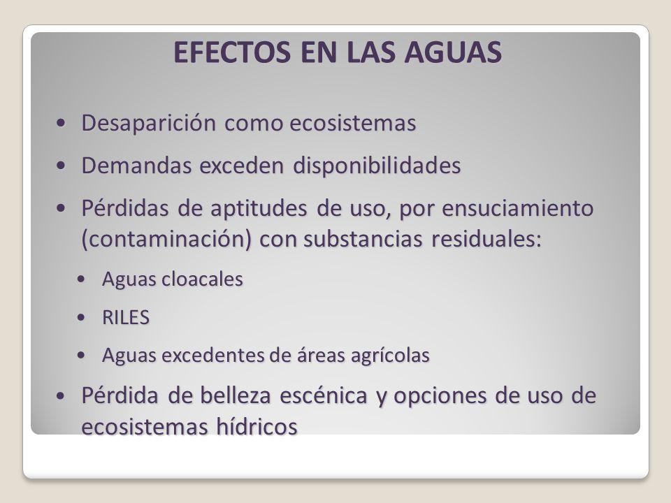 EFECTOS EN LAS AGUAS Desaparición como ecosistemasDesaparición como ecosistemas Demandas exceden disponibilidadesDemandas exceden disponibilidades Pérdidas de aptitudes de uso, por ensuciamiento (contaminación) con substancias residuales:Pérdidas de aptitudes de uso, por ensuciamiento (contaminación) con substancias residuales: Aguas cloacalesAguas cloacales RILESRILES Aguas excedentes de áreas agrícolasAguas excedentes de áreas agrícolas Pérdida de belleza escénica y opciones de uso de ecosistemas hídricos Pérdida de belleza escénica y opciones de uso de ecosistemas hídricos