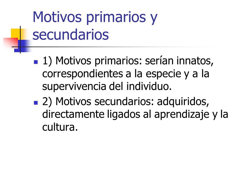 Motivos primarios y secundarios 1) Motivos primarios: serían innatos, correspondientes a la especie y a la supervivencia del individuo.