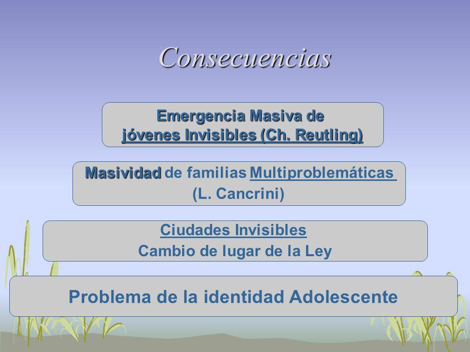Consecuencias Problema de la identidad Adolescente Ciudades Invisibles Cambio de lugar de la Ley Masividad Masividad de familias Multiproblemáticas (L.