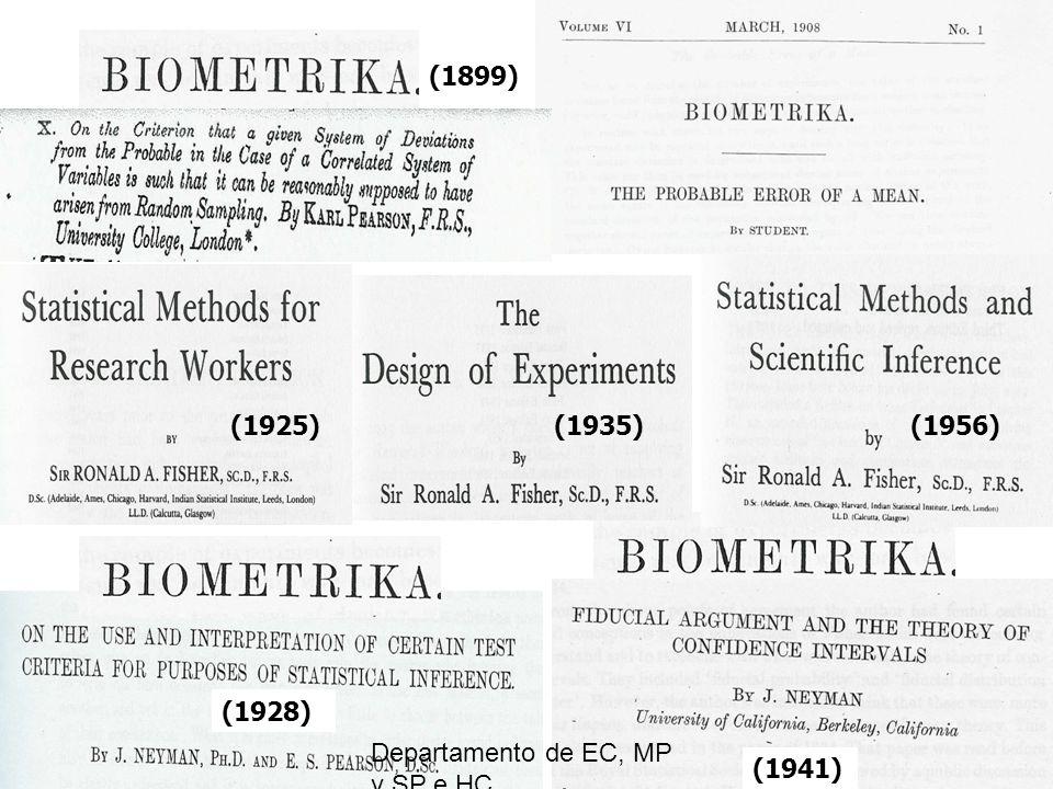 (1899) (1928) (1941) (1925)(1935)(1956) Departamento de EC, MP y SP e HC