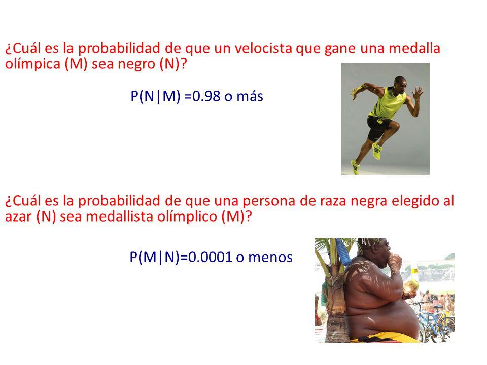 ¿Cuál es la probabilidad de que un velocista que gane una medalla olímpica (M) sea negro (N).