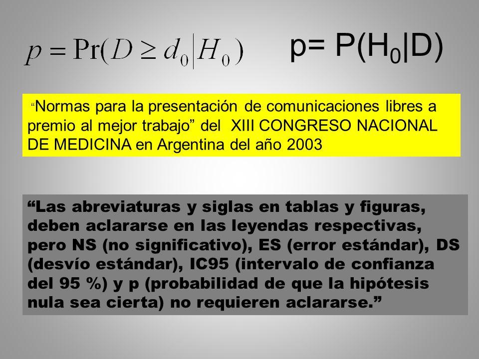 Normas para la presentación de comunicaciones libres a premio al mejor trabajo del XIII CONGRESO NACIONAL DE MEDICINA en Argentina del año 2003 Las abreviaturas y siglas en tablas y figuras, deben aclararse en las leyendas respectivas, pero NS (no significativo), ES (error estándar), DS (desvío estándar), IC95 (intervalo de confianza del 95 %) y p (probabilidad de que la hipótesis nula sea cierta) no requieren aclararse. p= P(H 0 |D)