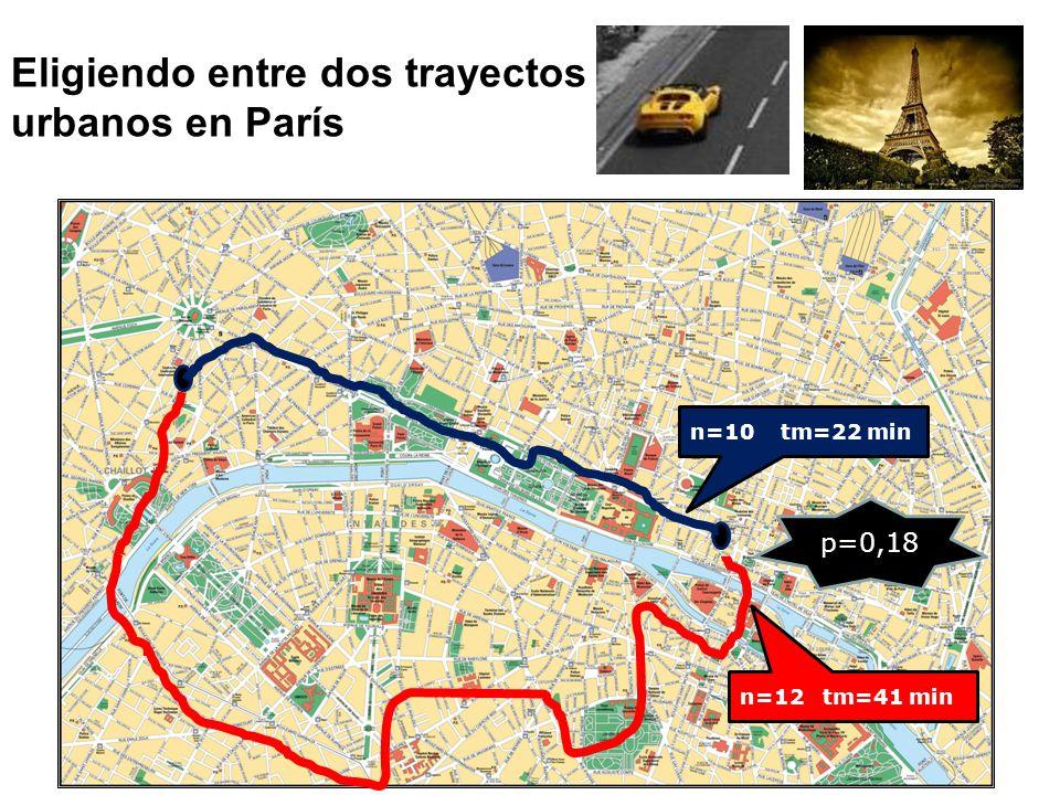 Eligiendo entre dos trayectos urbanos en París n=10 tm=22 min n=12 tm=41 min p=0,18