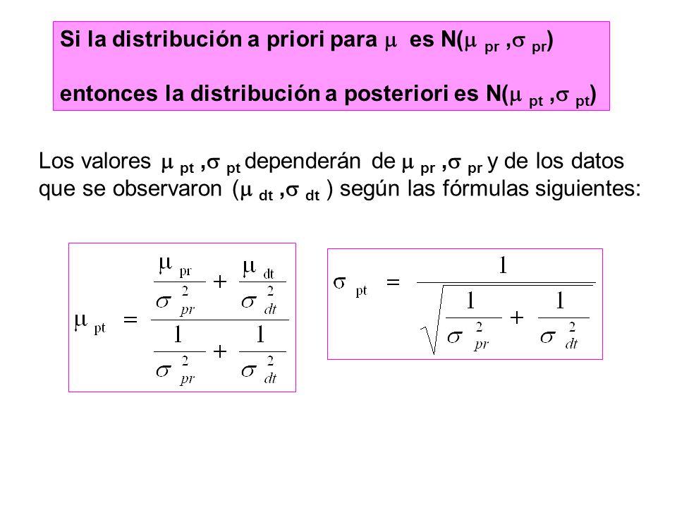Si la distribución a priori para  es N(  pr,  pr ) entonces la distribución a posteriori es N(  pt,  pt ) Los valores  pt,  pt dependerán de  pr,  pr y de los datos que se observaron (  dt,  dt ) según las fórmulas siguientes: