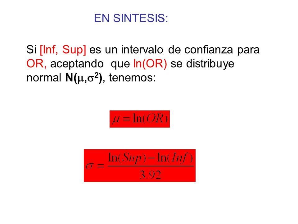 Si [Inf, Sup] es un intervalo de confianza para OR, aceptando que ln(OR) se distribuye normal N( ,  2 ), tenemos: EN SINTESIS: