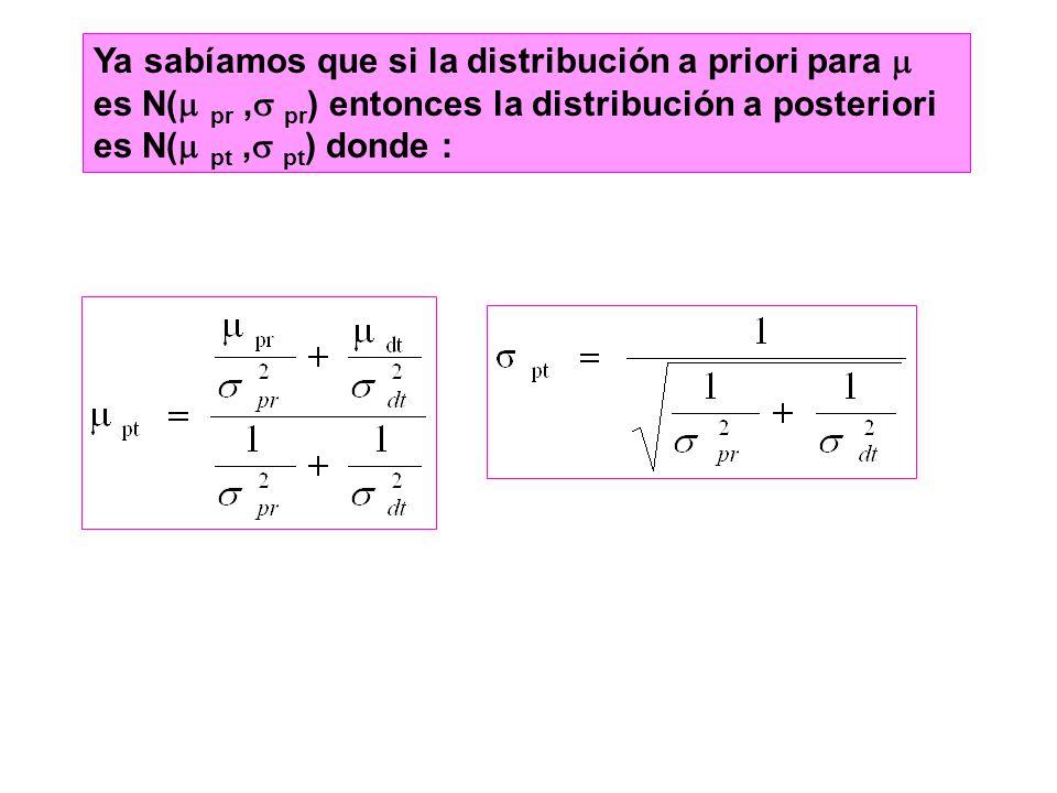 Ya sabíamos que si la distribución a priori para  es N(  pr,  pr ) entonces la distribución a posteriori es N(  pt,  pt ) donde :