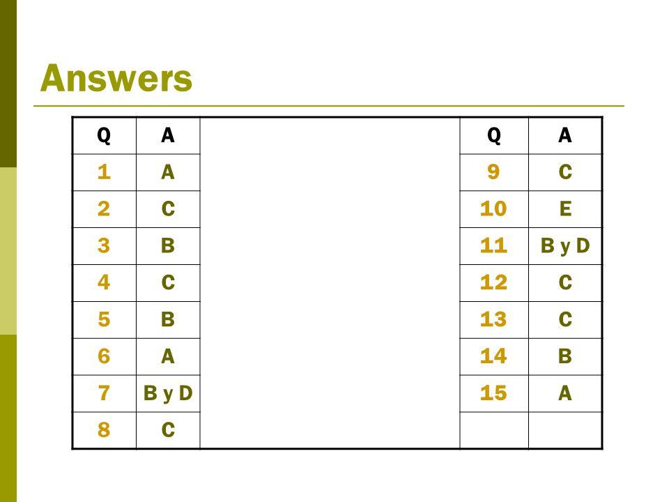 Answers QAQA 1A9C 2C10E 3B11B y D 4C12C 5B13C 6A14B 7B y D15A 8C