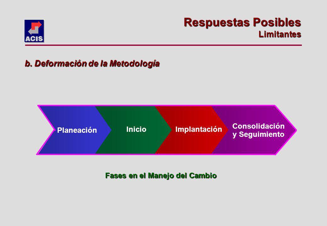 Fases en el Manejo del Cambio Inicio Implantación Consolidación y Seguimiento Planeación b.