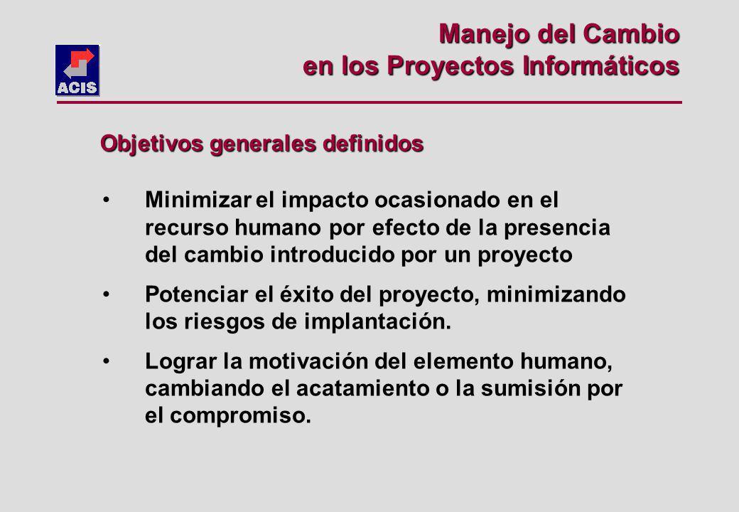 Manejo del Cambio en los Proyectos Informáticos Minimizar el impacto ocasionado en el recurso humano por efecto de la presencia del cambio introducido por un proyecto Potenciar el éxito del proyecto, minimizando los riesgos de implantación.