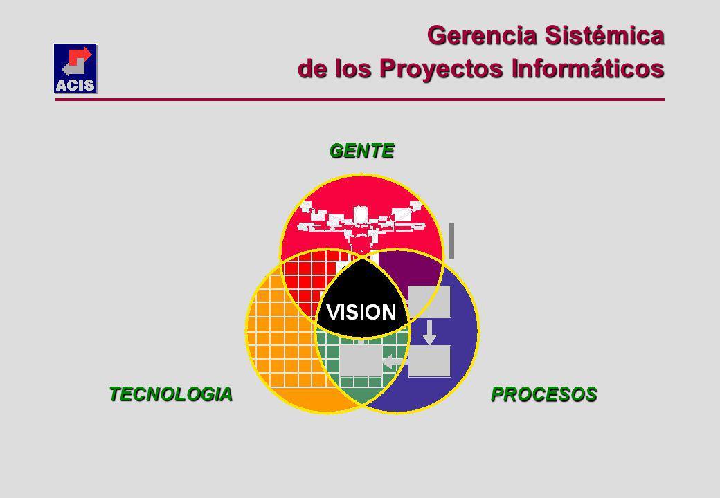 Gerencia Sistémica de los Proyectos Informáticos GENTE PROCESOS TECNOLOGIA