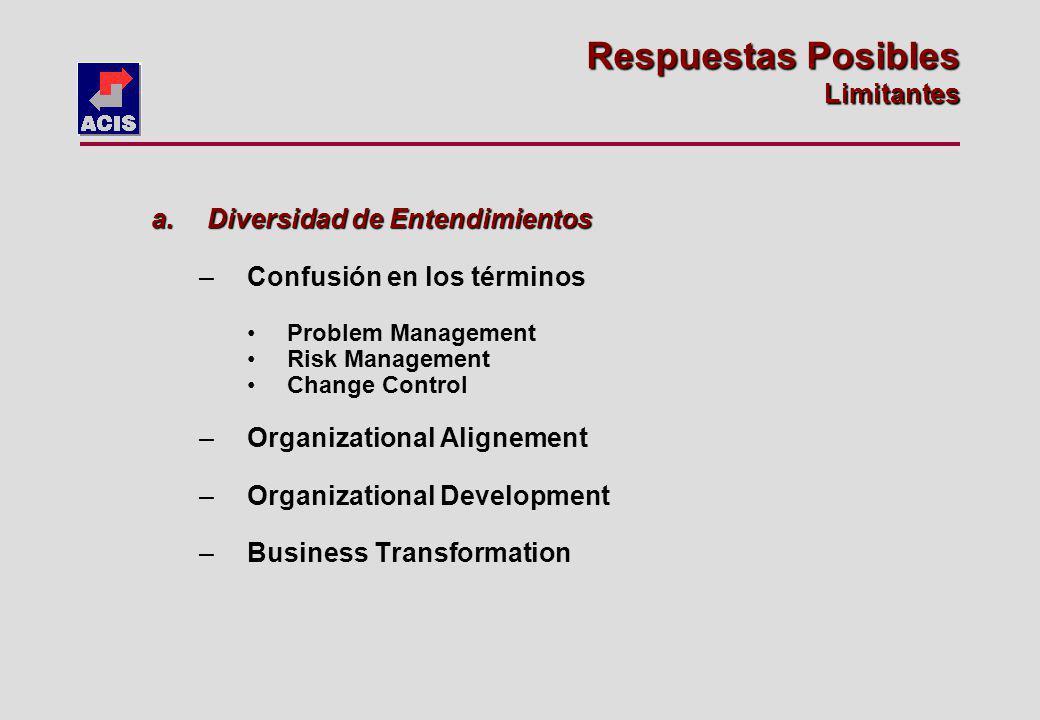 Respuestas Posibles Limitantes a.Diversidad de Entendimientos –Confusión en los términos Problem Management Risk Management Change Control –Organizational Alignement –Organizational Development –Business Transformation