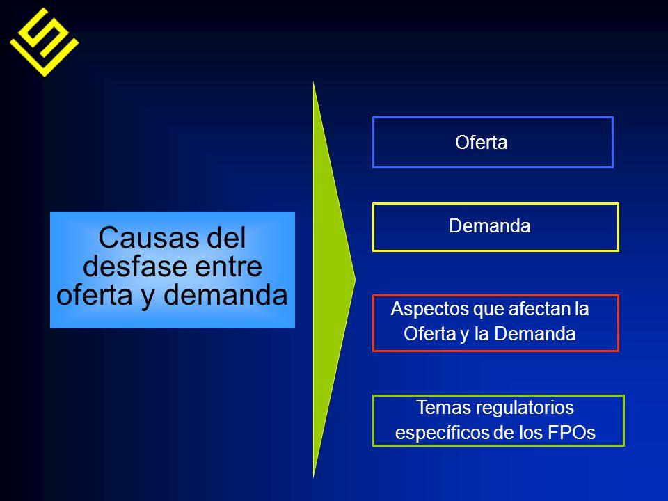 Oferta Demanda Aspectos que afectan la Oferta y la Demanda Temas regulatorios específicos de los FPOs Causas del desfase entre oferta y demanda