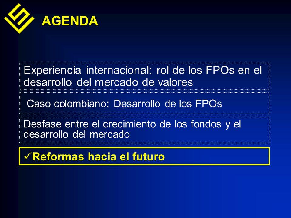 Experiencia internacional: rol de los FPOs en el desarrollo del mercado de valores Caso colombiano: Desarrollo de los FPOs AGENDA Desfase entre el crecimiento de los fondos y el desarrollo del mercado Reformas hacia el futuro