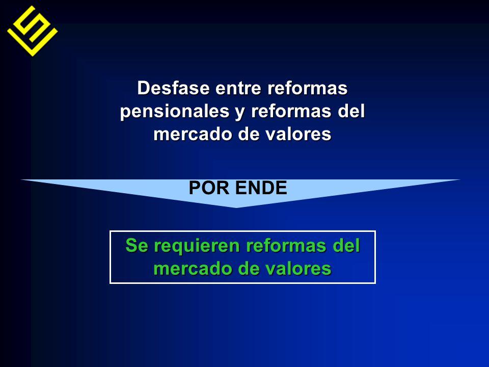 Desfase entre reformas pensionales y reformas del mercado de valores POR ENDE Se requieren reformas del mercado de valores