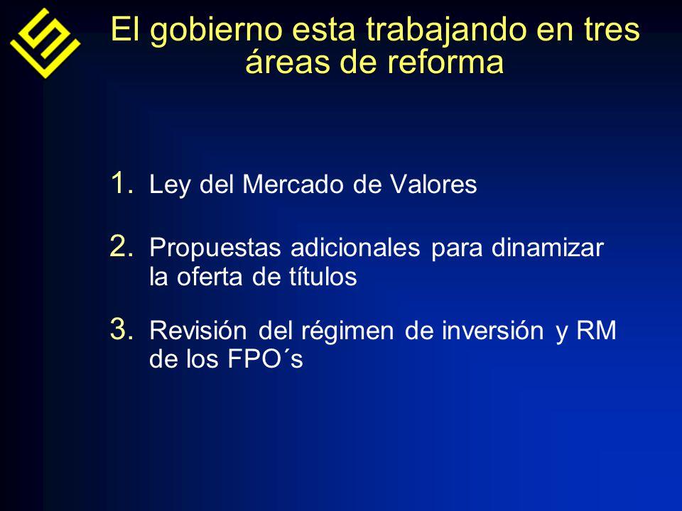 1. 1. Ley del Mercado de Valores 2. 2.