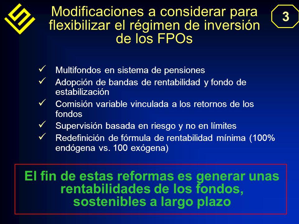 Multifondos en sistema de pensiones Adopción de bandas de rentabilidad y fondo de estabilización Comisión variable vinculada a los retornos de los fondos Supervisión basada en riesgo y no en límites Redefinición de fórmula de rentabilidad mínima (100% endógena vs.