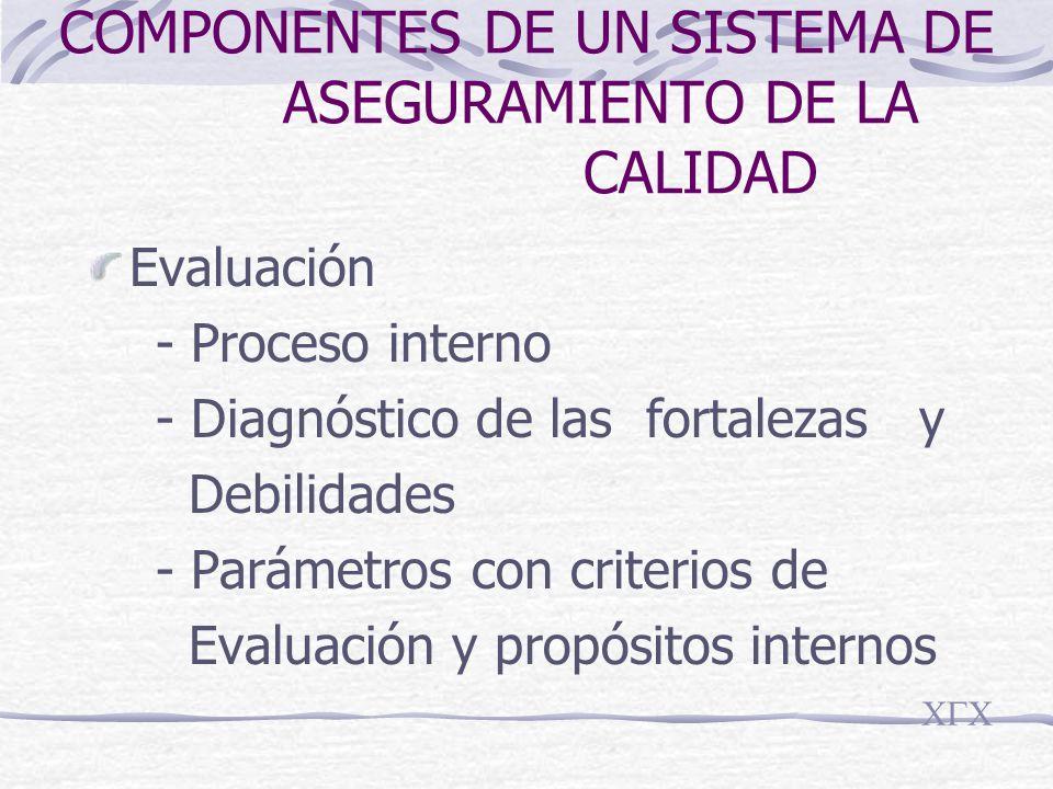 COMPONENTES DE UN SISTEMA DE ASEGURAMIENTO DE LA CALIDAD Evaluación - Proceso interno - Diagnóstico de las fortalezas y Debilidades - Parámetros con criterios de Evaluación y propósitos internos CGC