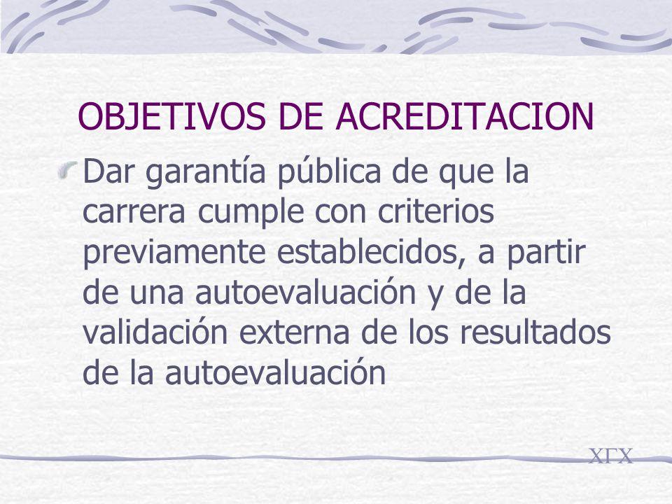 OBJETIVOS DE ACREDITACION Dar garantía pública de que la carrera cumple con criterios previamente establecidos, a partir de una autoevaluación y de la validación externa de los resultados de la autoevaluación CGC