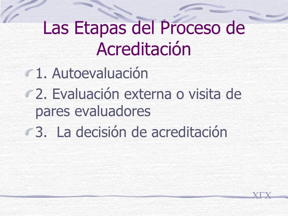 Las Etapas del Proceso de Acreditación 1. Autoevaluación 2.