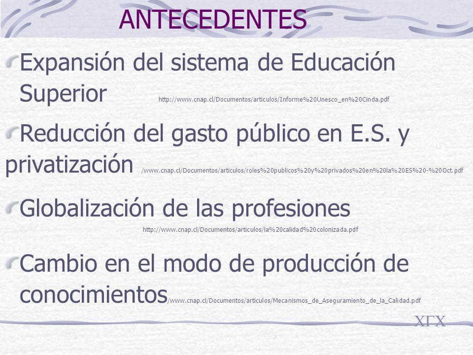 Expansión del sistema de Educación Superior http://www.cnap.cl/Documentos/articulos/Informe%20Unesco_en%20Cinda.pdf Reducción del gasto público en E.S.