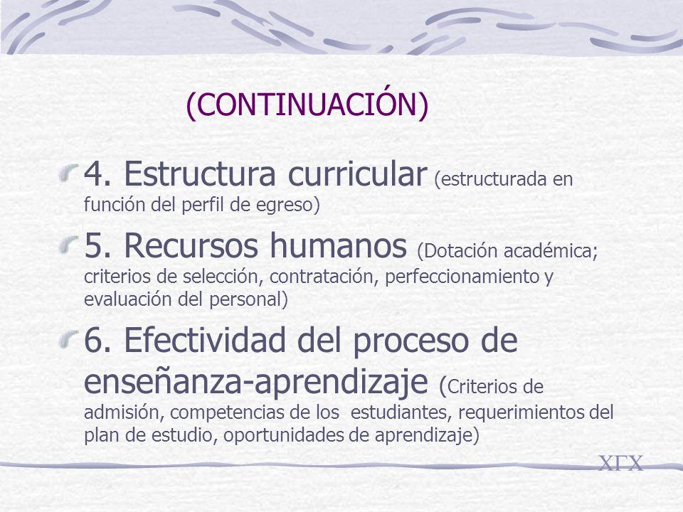 (CONTINUACIÓN) 4. Estructura curricular (estructurada en función del perfil de egreso) 5.