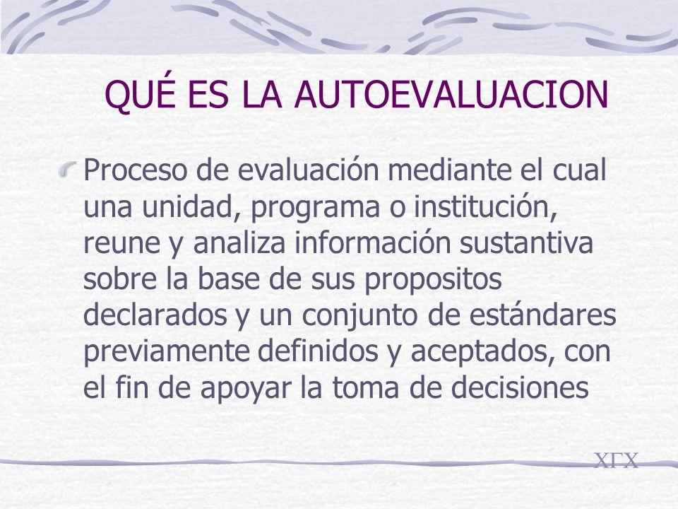 QUÉ ES LA AUTOEVALUACION Proceso de evaluación mediante el cual una unidad, programa o institución, reune y analiza información sustantiva sobre la base de sus propositos declarados y un conjunto de estándares previamente definidos y aceptados, con el fin de apoyar la toma de decisiones CGC