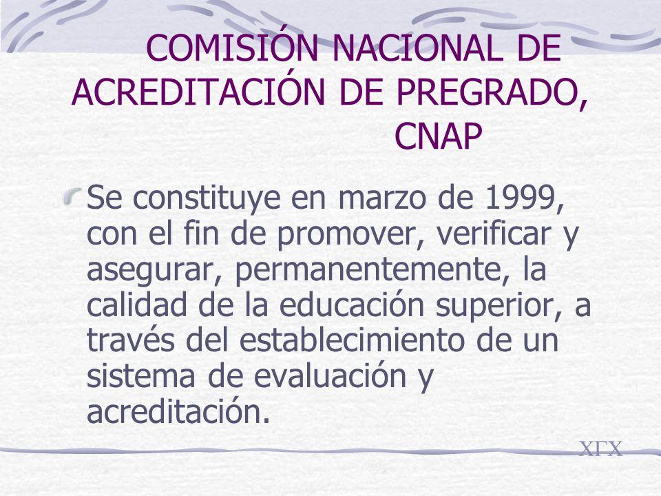 COMISIÓN NACIONAL DE ACREDITACIÓN DE PREGRADO, CNAP Se constituye en marzo de 1999, con el fin de promover, verificar y asegurar, permanentemente, la calidad de la educación superior, a través del establecimiento de un sistema de evaluación y acreditación.