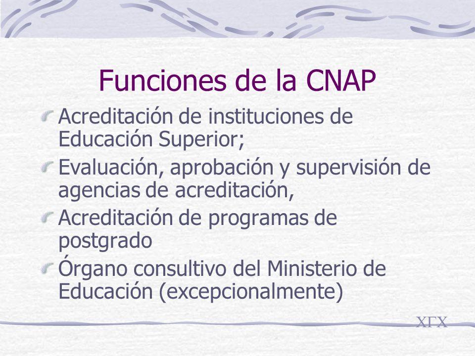 Funciones de la CNAP Acreditación de instituciones de Educación Superior; Evaluación, aprobación y supervisión de agencias de acreditación, Acreditación de programas de postgrado Órgano consultivo del Ministerio de Educación (excepcionalmente) CGC