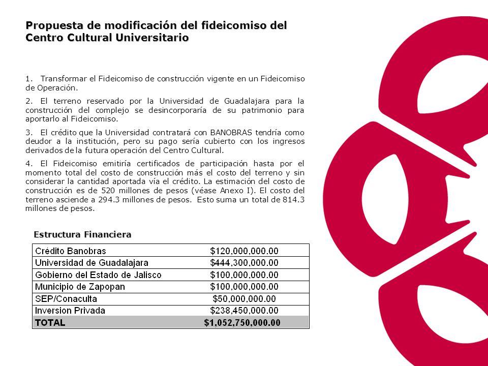 La Universidad de Guadalajara constituyó en Diciembre de 2001, el fideicomiso del Centro Cultural ante una prestigiada institución bancaria, con el propósito de desarrollar este proyecto conjuntamente con instancias públicas y privadas, en un marco de seguridad financiera y jurídica.