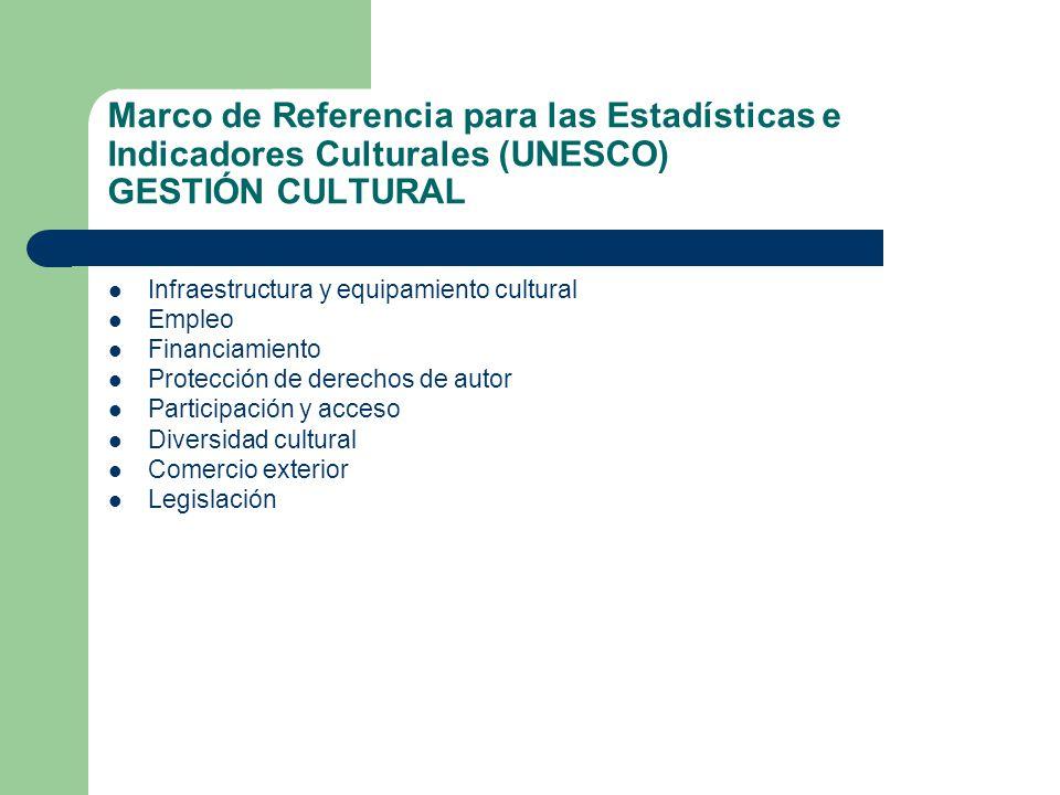 Marco de Referencia para las Estadísticas e Indicadores Culturales (UNESCO) GESTIÓN CULTURAL Infraestructura y equipamiento cultural Empleo Financiamiento Protección de derechos de autor Participación y acceso Diversidad cultural Comercio exterior Legislación