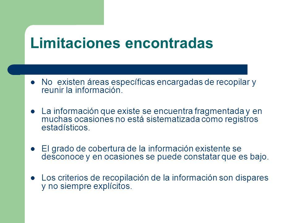 Limitaciones encontradas No existen áreas específicas encargadas de recopilar y reunir la información.